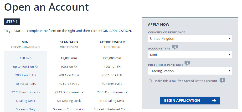 FXCM Trading conditions and minimum deposit: Cheap trading