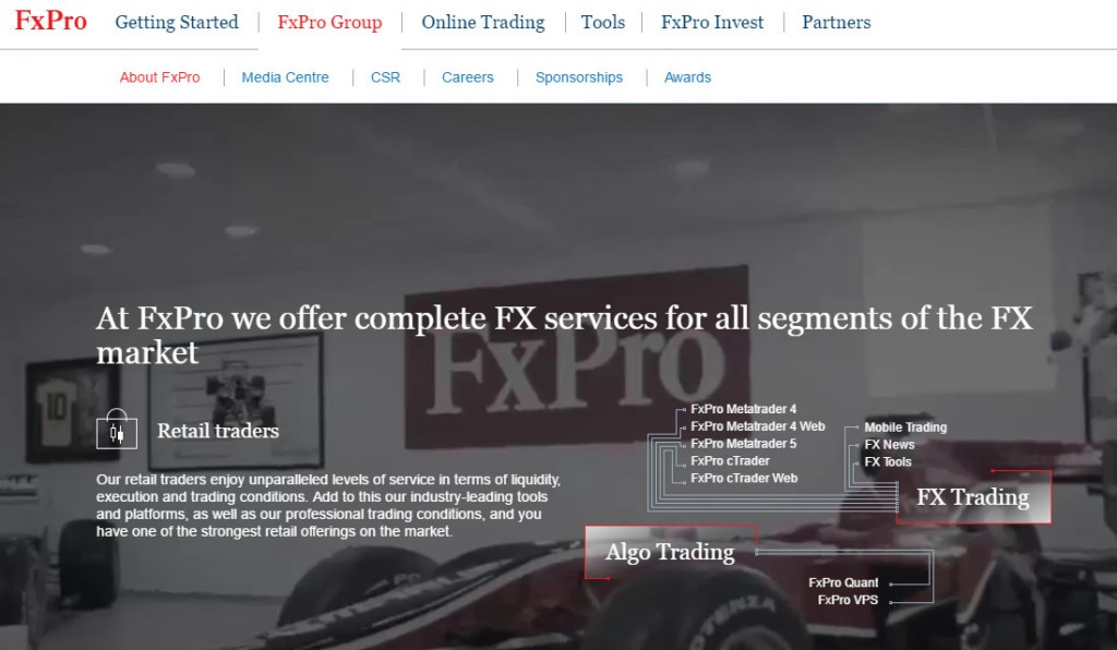 FxPro Seriousness: FxPro as a serious, fully regulated broker