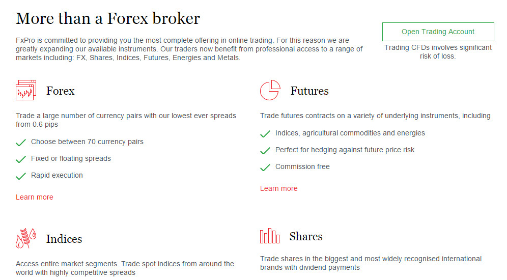 FxPro Trade Offer: Forex and CFDs tradable