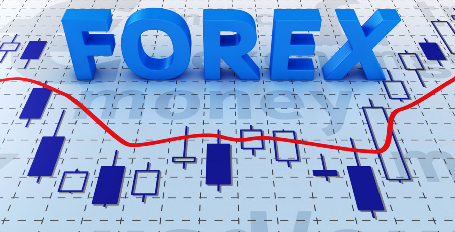 What criteria make the best forex broker for beginners?