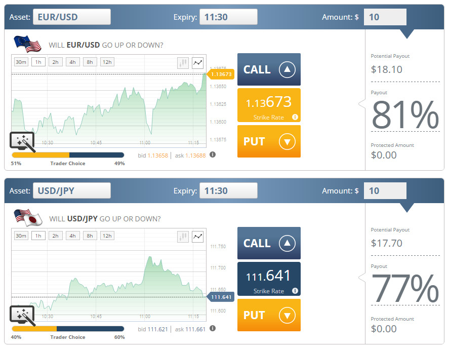 Trading platform, trading style and underlying at TradeRush